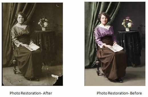 Photo Restoration – Make It Effective