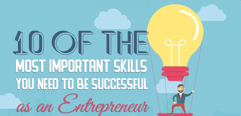 Ten of the key skills needed to be successful as an entrepreneur. A successful entrepreneur treats everyday as a learning opportunity to become better at what they do.