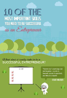 10 Most Important Skills for Being a Successful Entrepreneur